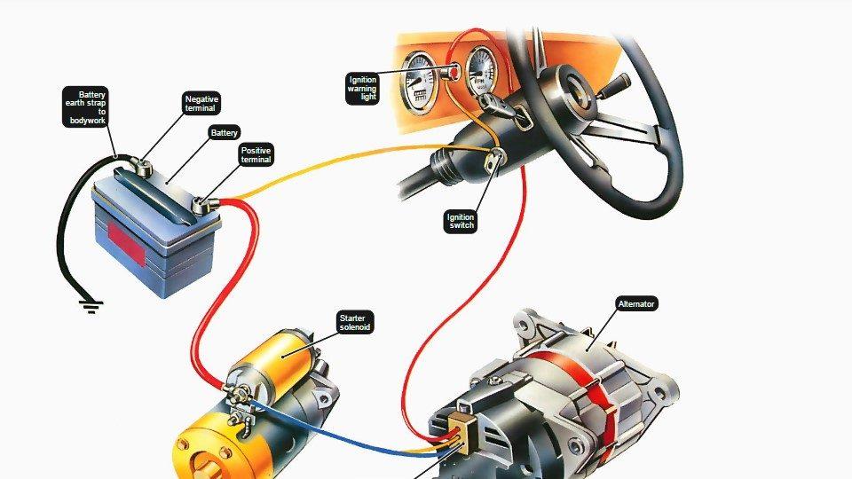 problemas-com-ignição-carro-sp-centro-automotivo-especializado