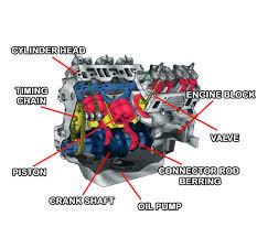 retifica-motor-sp